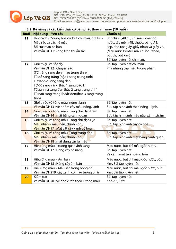 De cuong - Dien hoa - canh quan - Lop ve OS - 11.2011_002