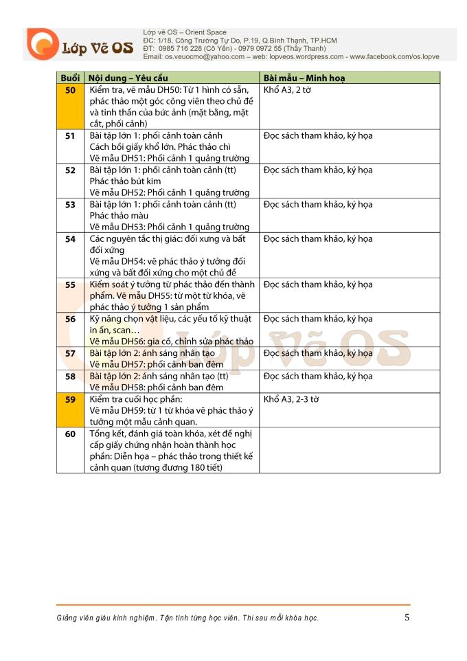 De cuong - Dien hoa - canh quan - Lop ve OS - 11.2011_005