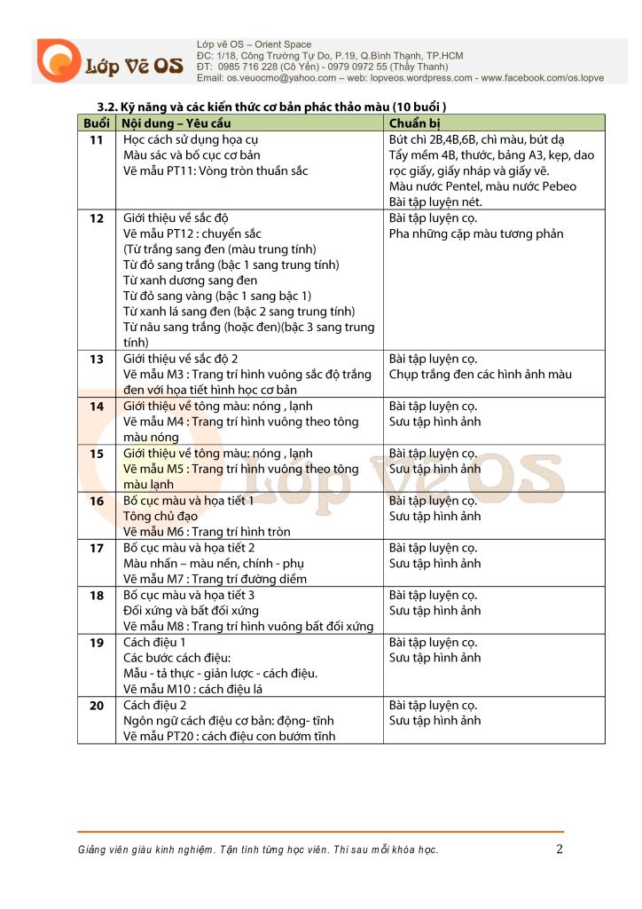 De cuong - Phac thao - thoi trang - Lop ve OS - 11.2011_002