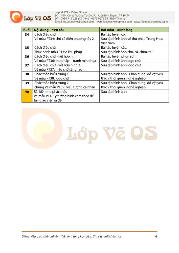 De cuong - Phac thao -hinh xăm - Lop ve OS - 11.2011_004