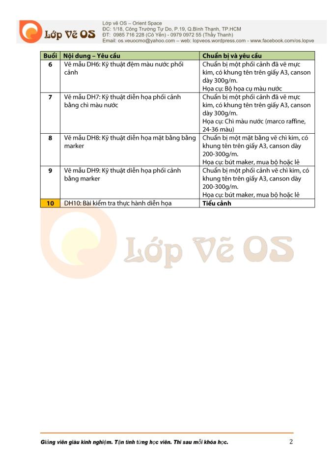 Dien hoa - kien truc - Lop ve OS - 11.2011_002
