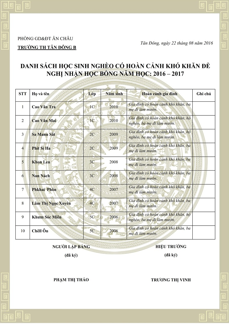 danh sach hoc bong - ka ot - 2016_001 - Copy (2)